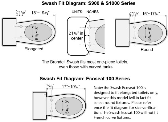 brondell swash fit diagram
