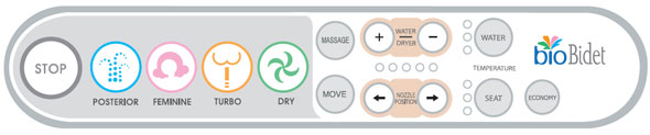 Bio Bidet BB-800 control panel