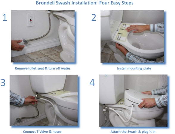 brondell swash installation